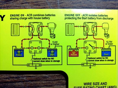 PDM 60 strange behaviour? Still powered even key-off